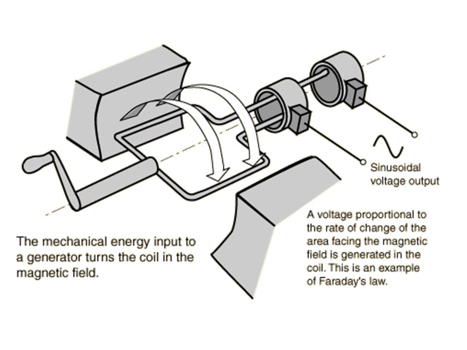 Unusual What Is Us Voltage For Household Ideas - Everything You Need ...