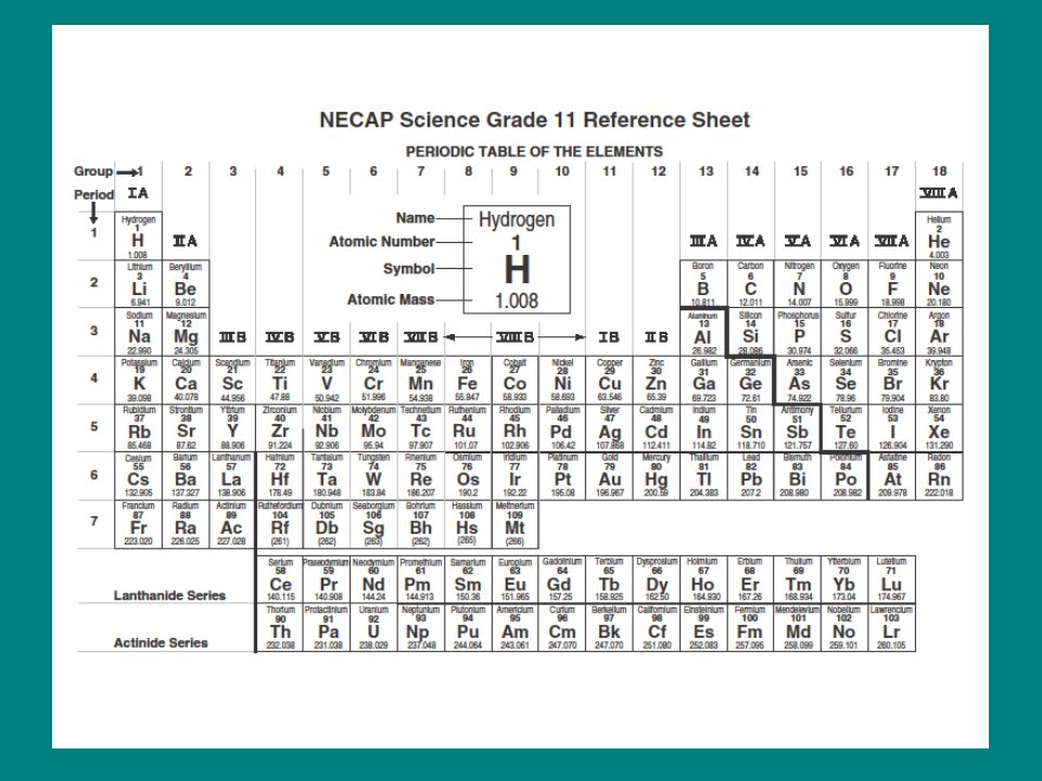 Periodic table periodic table reference sheet periodic table of necap science reference sheet your best friend during the necap periodic table urtaz Gallery