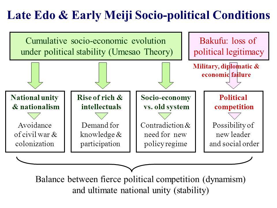 socio economic and political conditions in sparta
