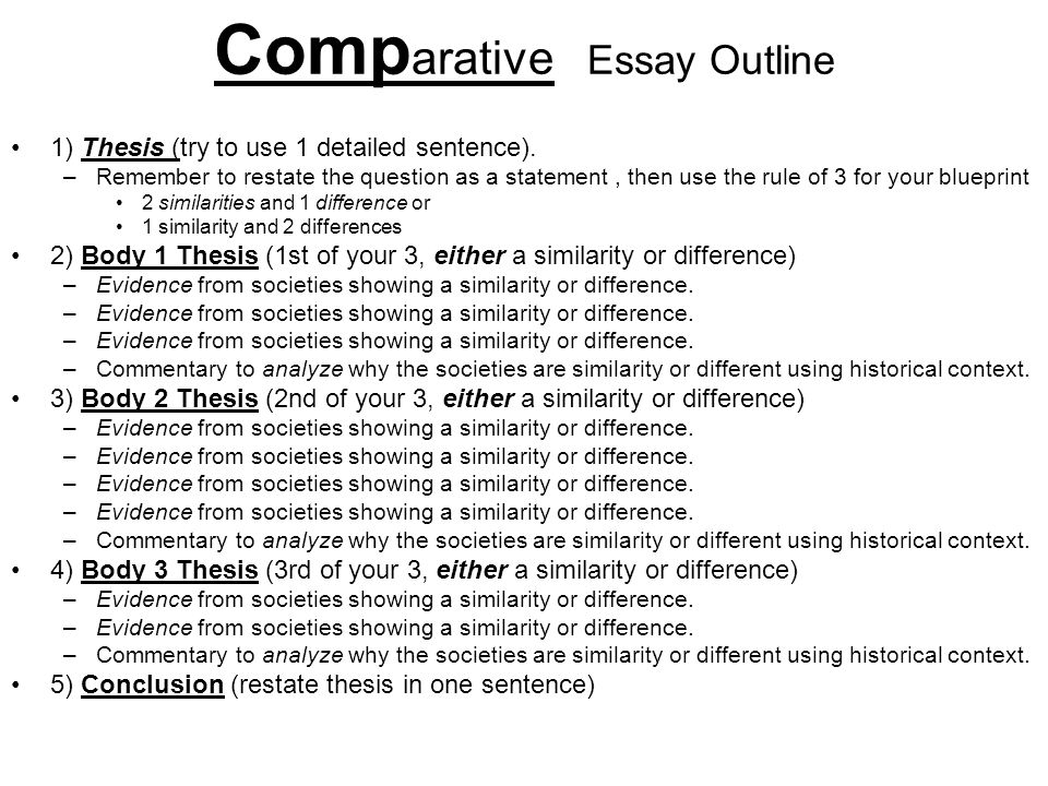 ap us history outline essay Ap us history notes if you creative writing hsc online using assistive technology and need help wolf homework help this pdf in another format, please contact us essay this email address: history, offers the following suggestions for writing a good response to a document-based question dbq or free-response essay question.