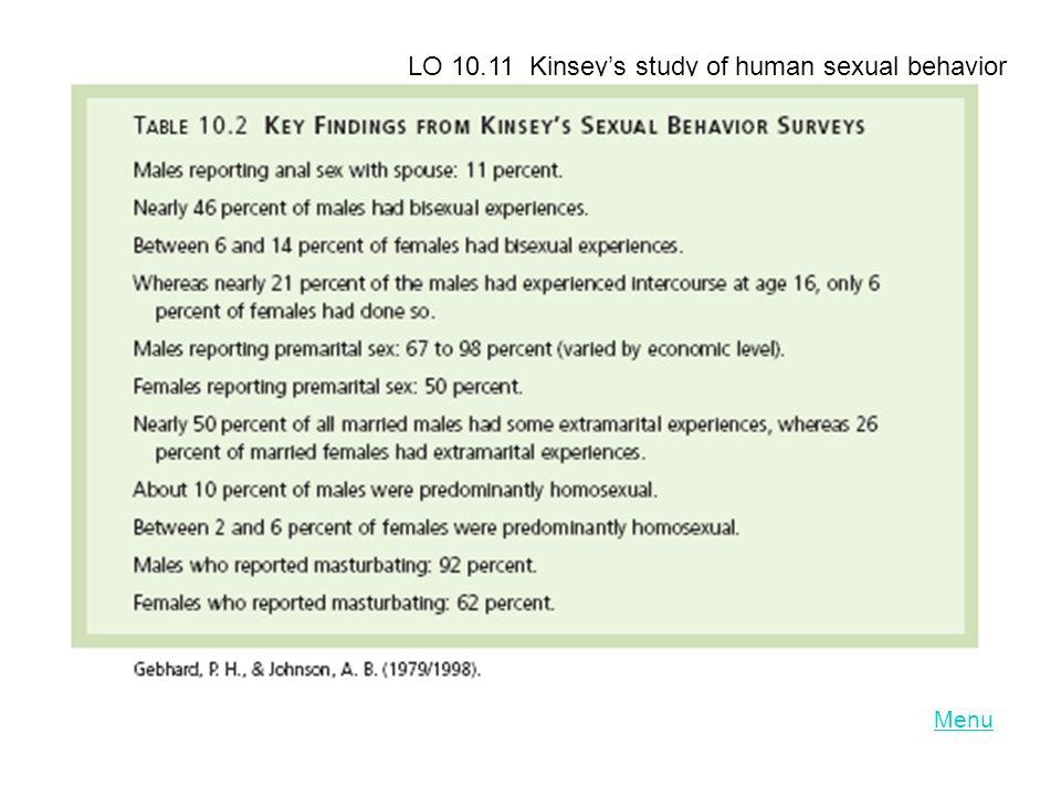 Menu LO 10.11 Kinsey's study of human sexual behavior