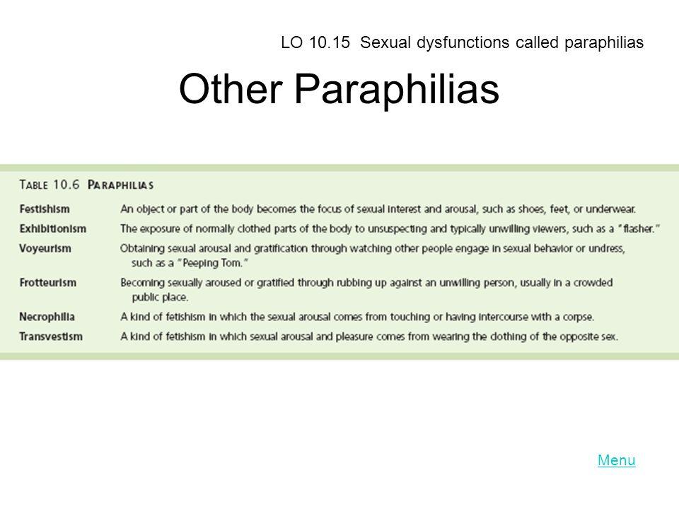 Other Paraphilias LO 10.15 Sexual dysfunctions called paraphilias Menu