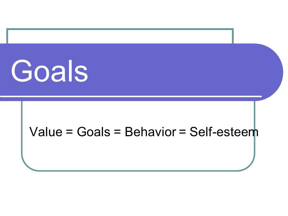 term paper on goals