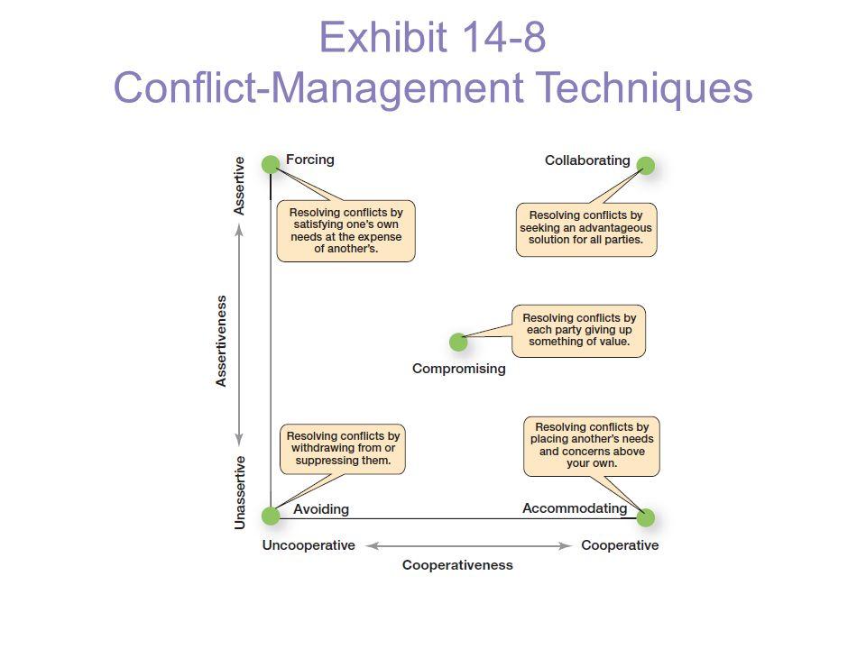Exhibit 14-8 Conflict-Management Techniques