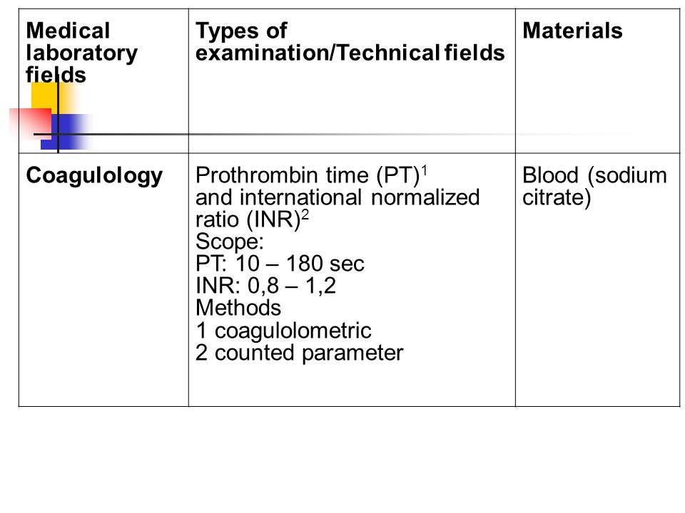 types of medical fields