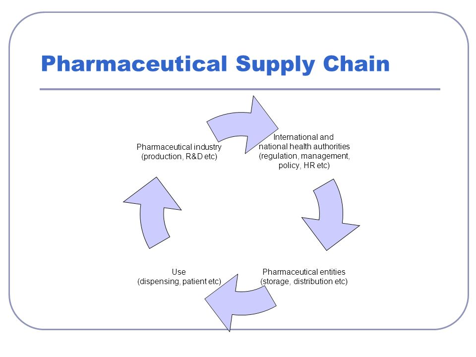 ADDRESSING PHARMACEUTICAL SUPPLY CHAIN NEEDS PRESENTATION TO ...