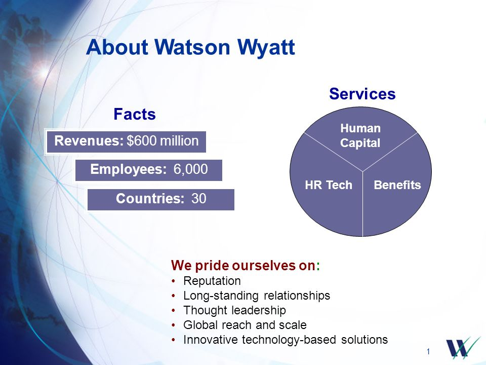 1 About Watson Wyatt Services Human Capital Benefits HR Tech We pride ourselves on: Reputation Long-standing relationships Thought leadership Global reach and scale Innovative technology-based solutions Revenues: $600 million Employees: 6,000 Countries: 30 Facts