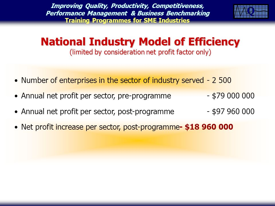 Improving Quality, Productivity, Competitiveness, Performance Management & Business Benchmarking Training Programmes for SME Industries Number of enterprises in the sector of industry served- 2 500 Annual net profit per sector, pre-programme - $79 000 000 Annual net profit per sector, post-programme- $97 960 000 Net profit increase per sector, post-programme- $18 960 000 National Industry Model of Efficiency (limited by considerationnet profit factor only) (limited by consideration net profit factor only)