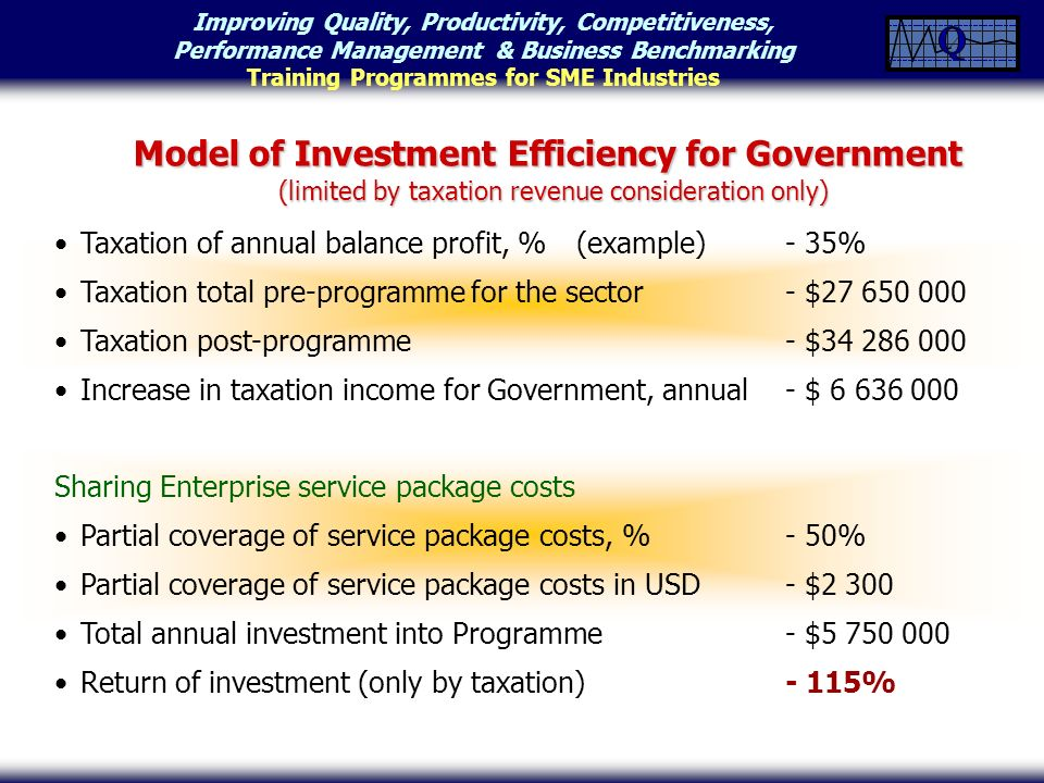 Improving Quality, Productivity, Competitiveness, Performance Management & Business Benchmarking Training Programmes for SME Industries Taxation of annual balance profit, %(example)- 35% Taxation total pre-programme for the sector - $27 650 000 Taxation post-programme - $34 286 000 Increase in taxation income for Government, annual - $ 6 636 000 Sharing Enterprise service package costs Partial coverage of service package costs, %- 50% Partial coverage of service package costs in USD- $2 300 Total annual investment into Programme- $5 750 000 Return of investment (only by taxation)- 115% Model of Investment Efficiency for Government (limited by taxation revenue consideration only)