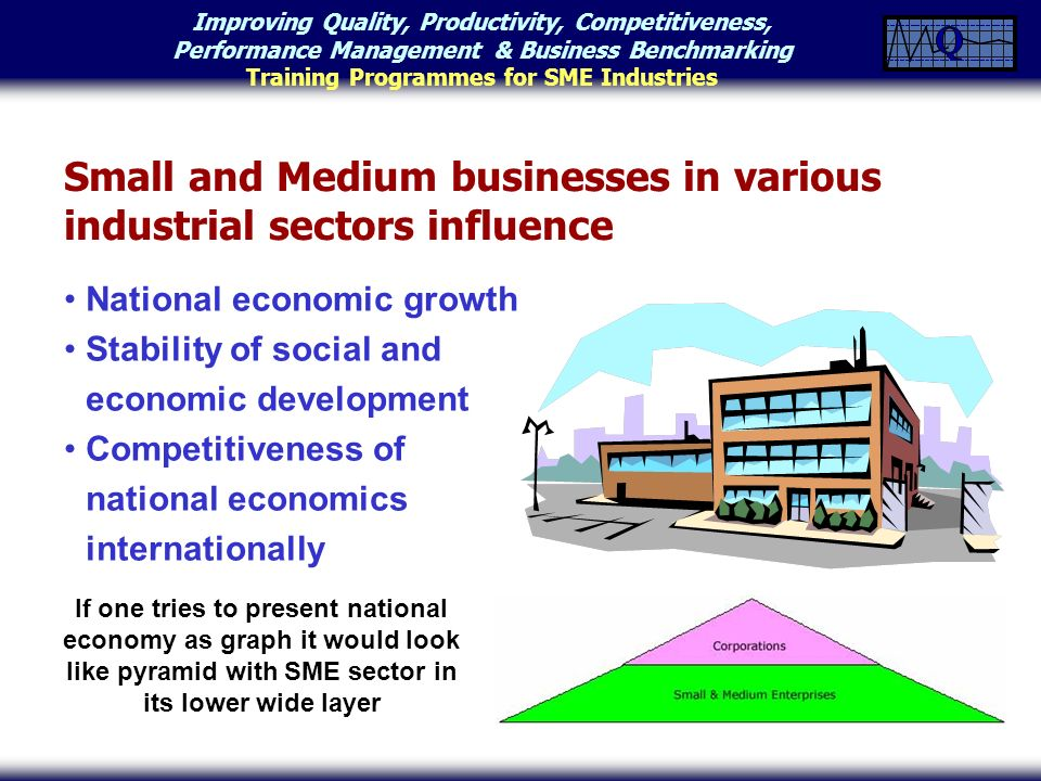 Improving Quality, Productivity, Competitiveness, Performance Management & Business Benchmarking Training Programmes for SME Industries National economic growth Stability of social and economic development Competitiveness of national economics internationally Small and Medium businesses in various industrial sectors influence If one tries to present national economy as graph it would look like pyramid with SME sector in its lower wide layer