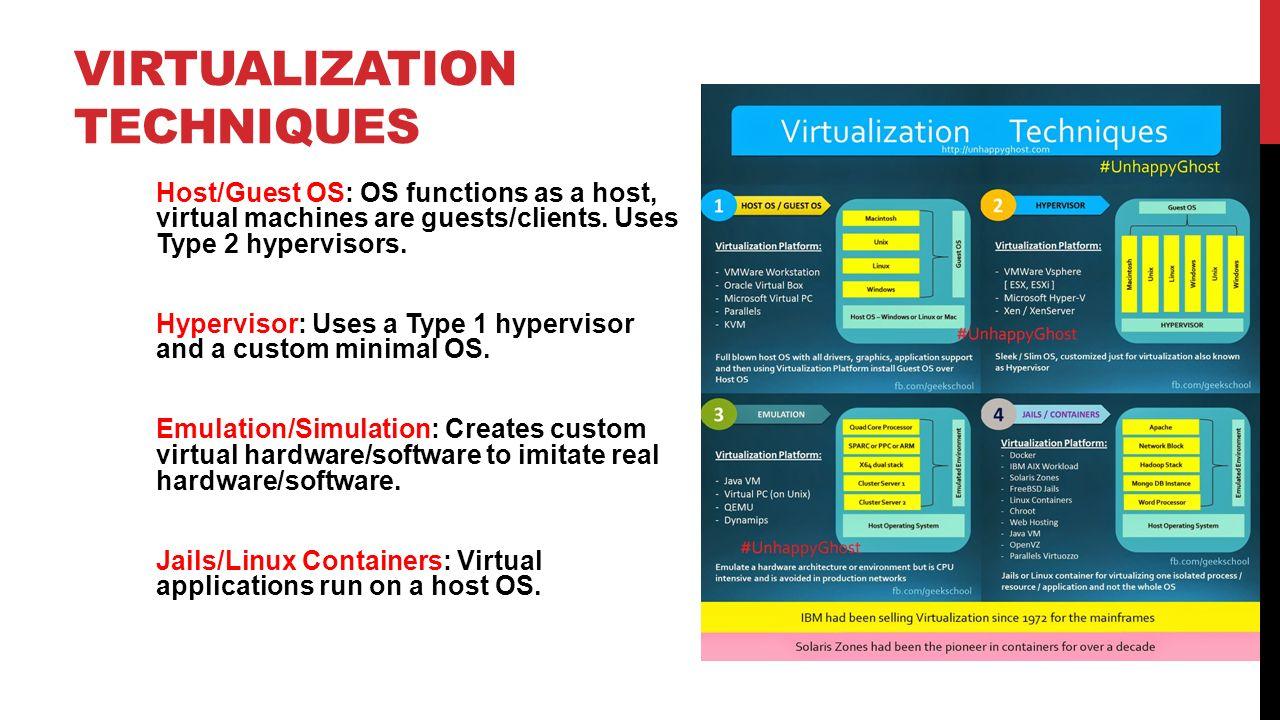 5 virtualization techniques