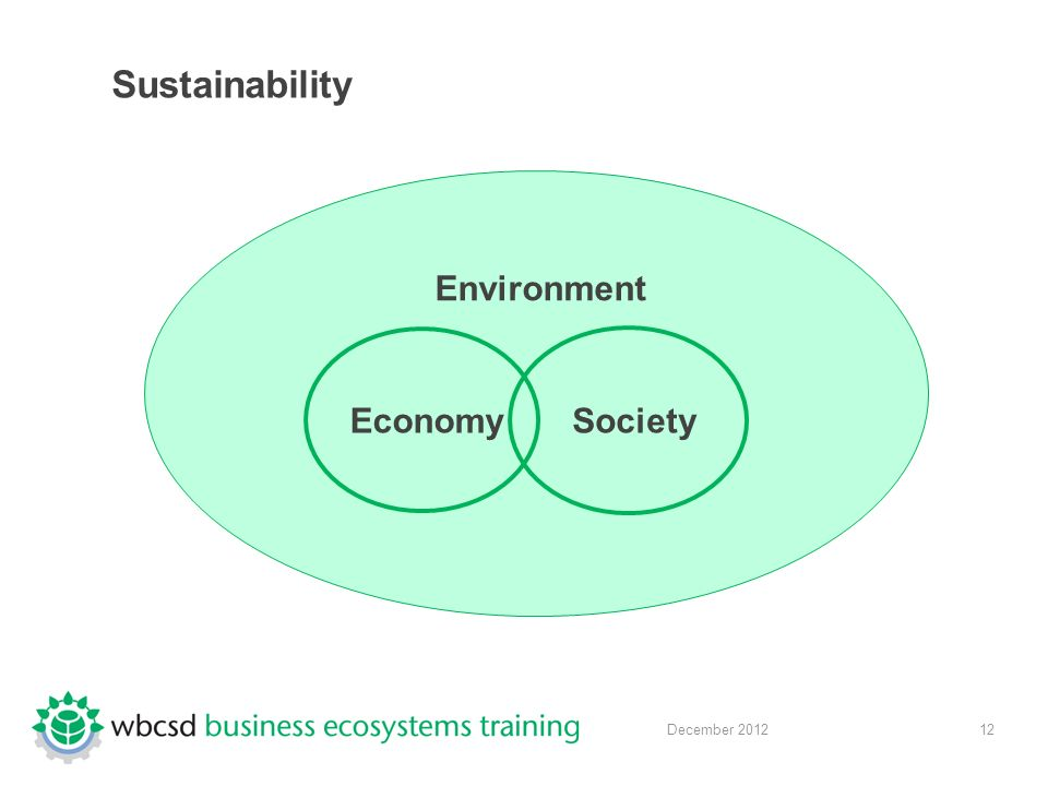 12 December 2012 Sustainability Society Economy Environment