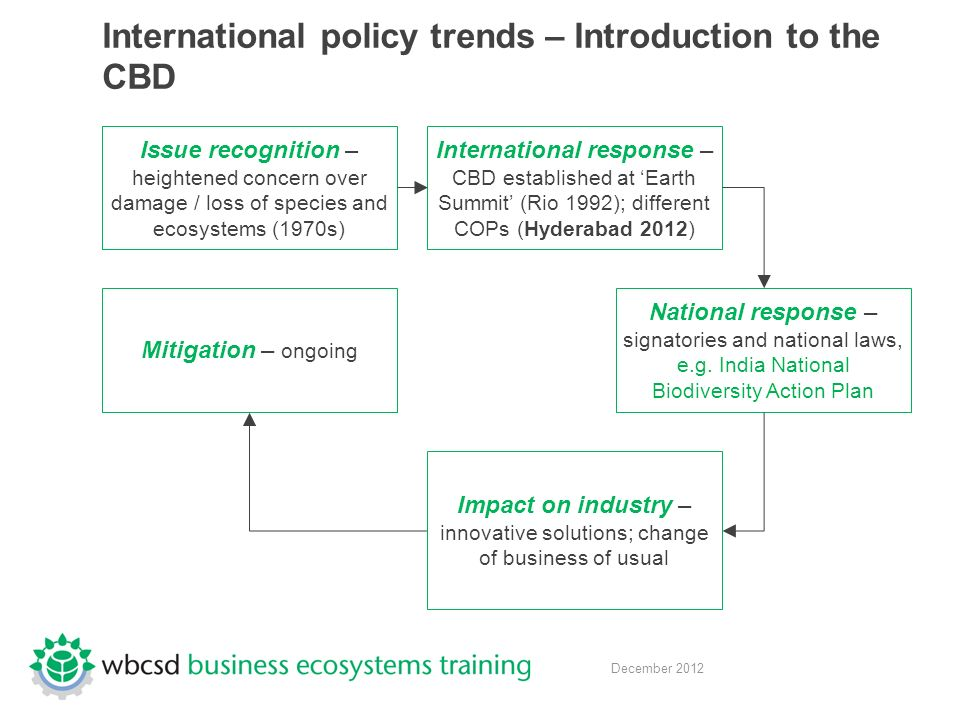 December 2012 International policy trends – Introduction to the CBD Issue recognition – heightened concern over damage / loss of species and ecosystems (1970s) International response – CBD established at 'Earth Summit' (Rio 1992); different COPs (Hyderabad 2012) National response – signatories and national laws, e.g.