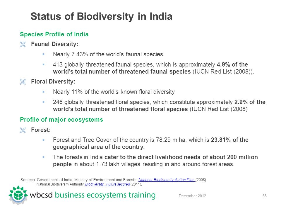 68 December 2012 Status of Biodiversity in India Species Profile of India  Faunal Diversity:  Nearly 7.43% of the world's faunal species  413 globally threatened faunal species, which is approximately 4.9% of the world's total number of threatened faunal species (IUCN Red List (2008)).