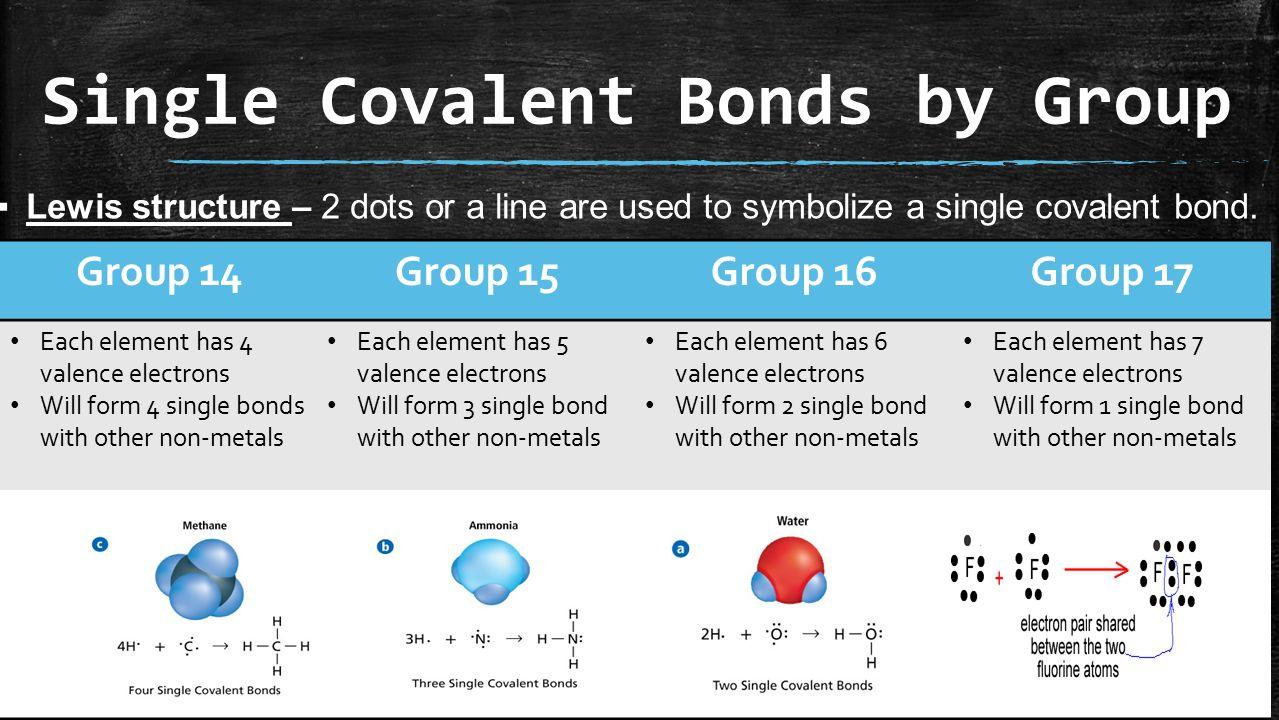Covalent Bonding Chapter 8. Chapter Main Idea Covalent bonds form ...