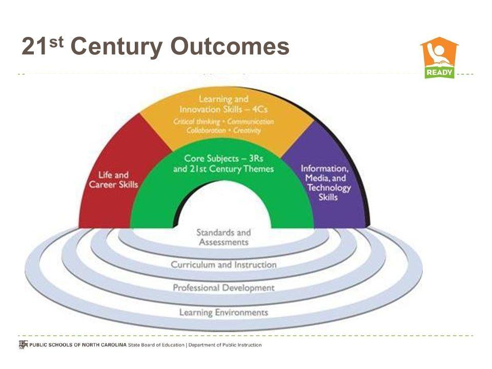 21 st Century Outcomes