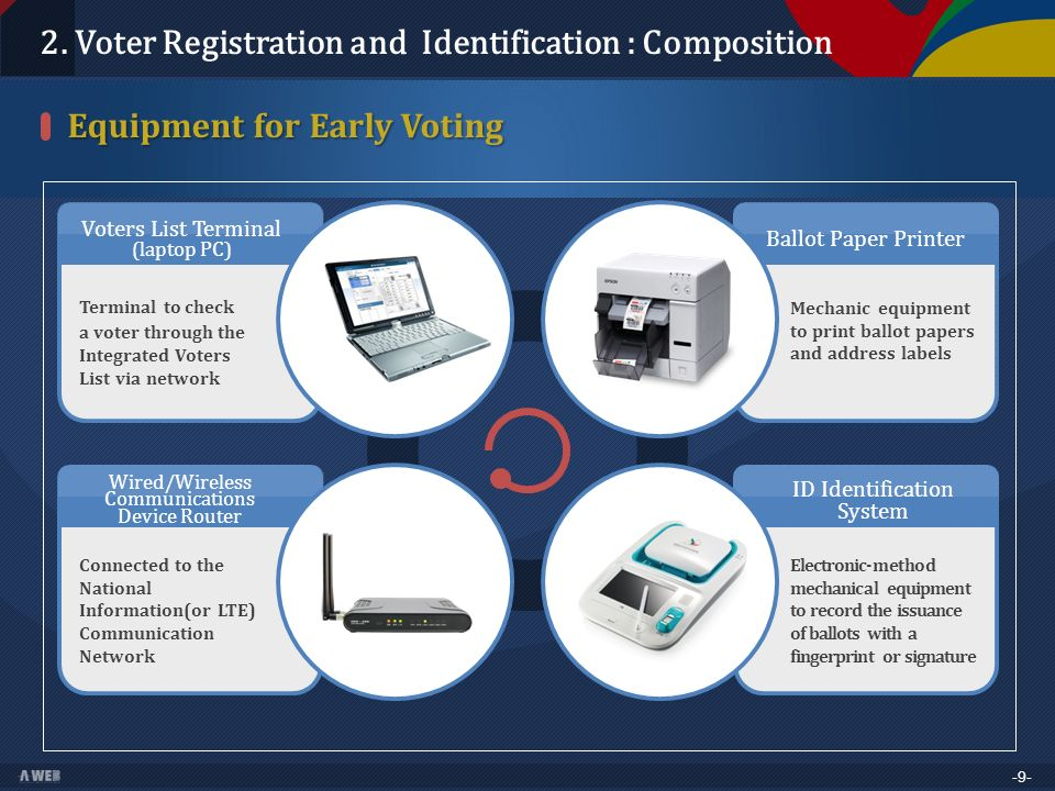 voter id position paper