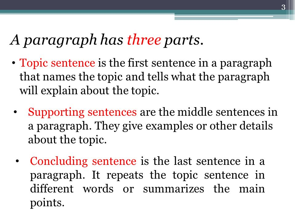 How do I close a paragraph, to go onto another one of a different topic?