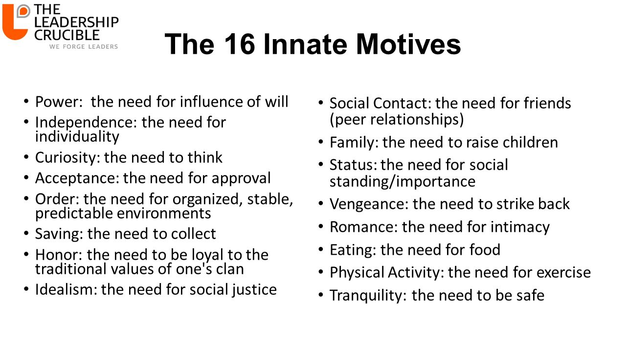 The 16 Innate Motives Power: the need for influence of will Independence: the need for individuality Curiosity: the need to think Acceptance: the need for approval Order: the need for organized, stable, predictable environments Saving: the need to collect Honor: the need to be loyal to the traditional values of one s clan Idealism: the need for social justice Social Contact: the need for friends (peer relationships) Family: the need to raise children Status: the need for social standing/importance Vengeance: the need to strike back Romance: the need for intimacy Eating: the need for food Physical Activity: the need for exercise Tranquility: the need to be safe