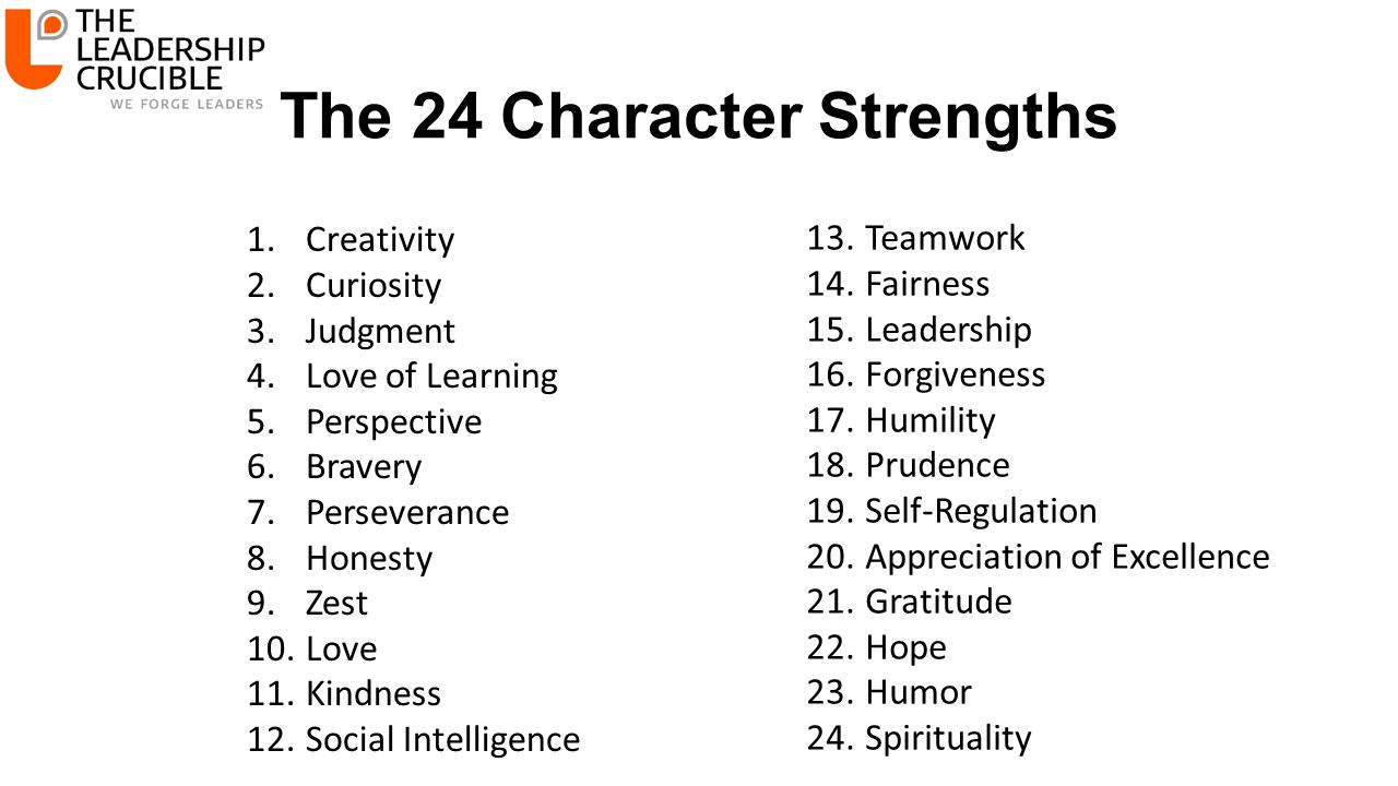 The 24 Character Strengths 1.Creativity 2.Curiosity 3.Judgment 4.Love of Learning 5.Perspective 6.Bravery 7.Perseverance 8.Honesty 9.Zest 10.Love 11.Kindness 12.Social Intelligence 13.Teamwork 14.Fairness 15.Leadership 16.Forgiveness 17.Humility 18.Prudence 19.Self-Regulation 20.Appreciation of Excellence 21.Gratitude 22.Hope 23.Humor 24.Spirituality