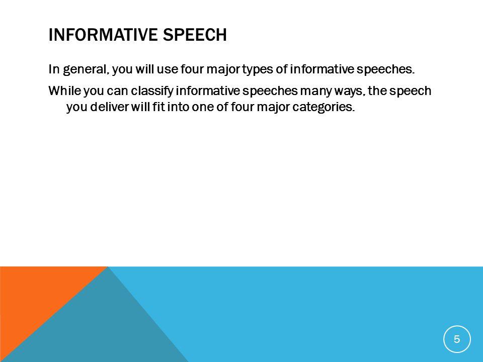Purpose of speeches