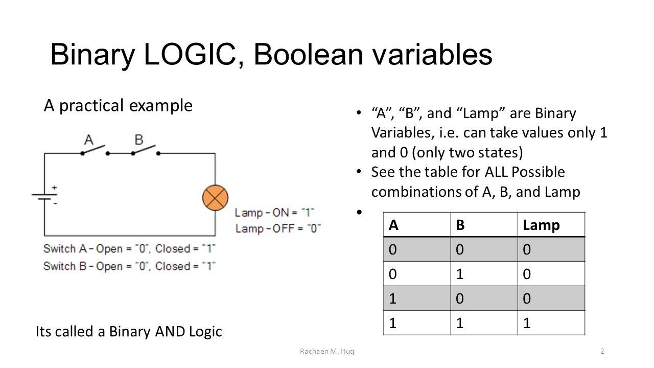 The first lesson on digital logic rachaen m huq1 rachaen huq 2 binary logic buycottarizona