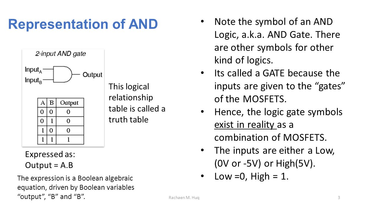 The first lesson on digital logic rachaen m huq1 rachaen huq representation of and rachaen m huq3 note the symbol of an and logic aka buycottarizona