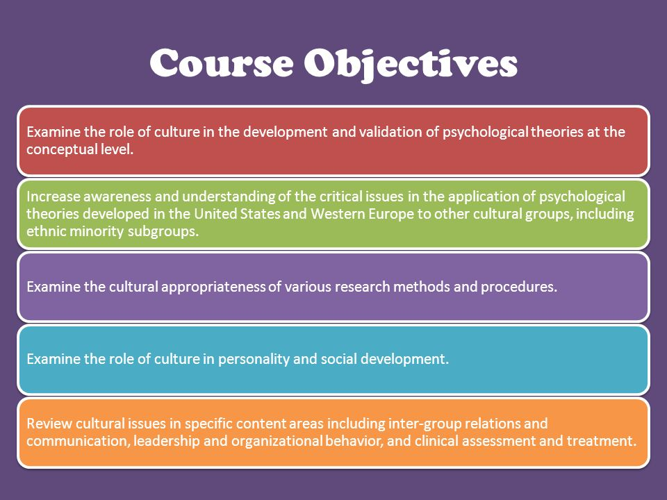 Course Objectives Examine the role of culture in the development and validation of psychological theories at the conceptual level.