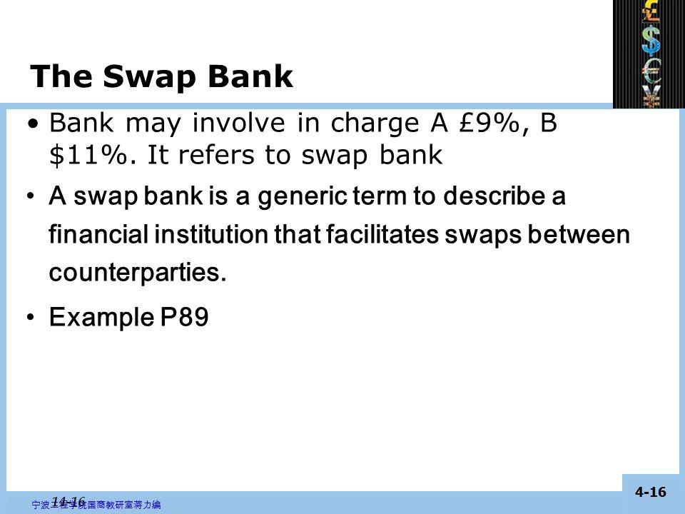 4-15 宁波工程学院国商教研室蒋力编 Alternatively, they use currency swap.