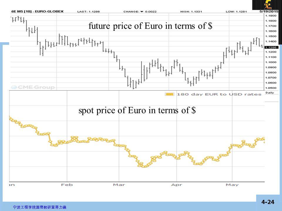 4-23 宁波工程学院国商教研室蒋力编 Example, continued On the March 19th, the spot rate at 0.091240 ($/P) while the price on a P future at 0.089425.