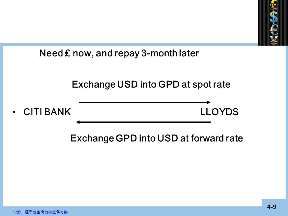 4-8 宁波工程学院国商教研室蒋力编 Example: Citibank wants pound now to invest a project in England for three month, after that it need to convert it's profits in terms of pound to U.S dollar.