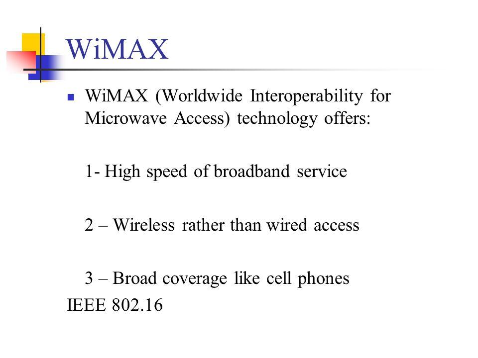 wireless technology proposal