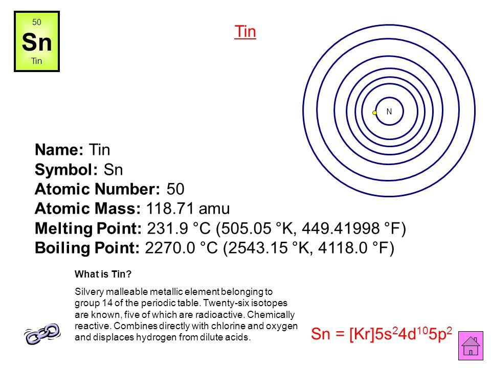 Periodic table of the elements lr 103 no 102 md 101 fm 100 es 99 cf name indium symbol in atomic number 49 atomic mass 114818 amu melting urtaz Choice Image