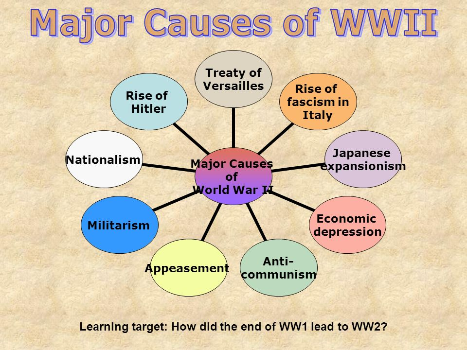 causes of the world war ii the treaty of versailles and hitlers greed
