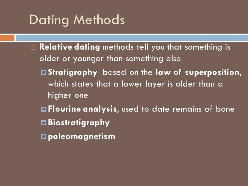 Chronometric A Dating Method Stratigraphy Is