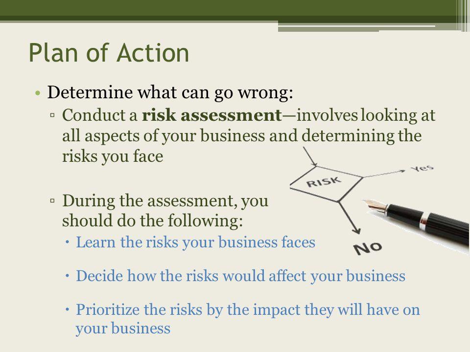 Risk Management Unit  Dealing With Business Risks Risk The