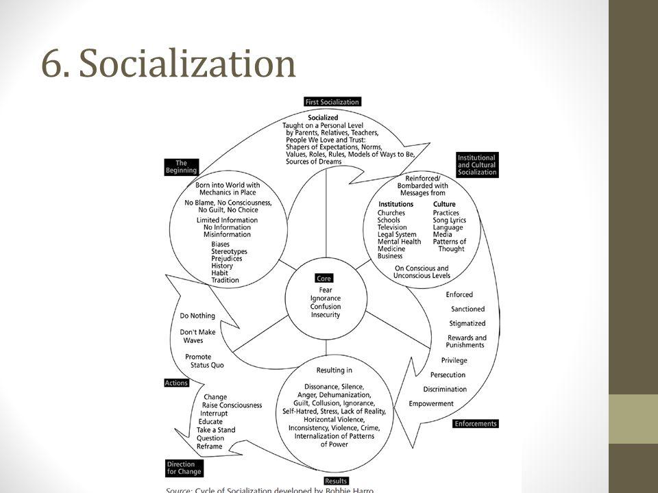 6. Socialization
