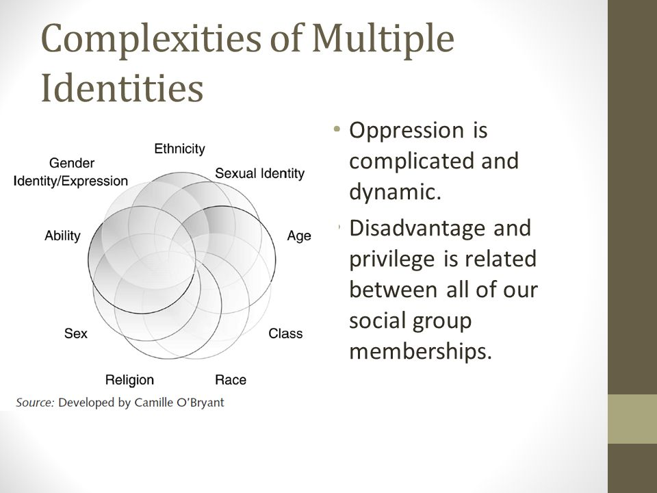 Complexities of Multiple Identities Oppression is complicated and dynamic. Disadvantage and privilege is related between all of our social group membe