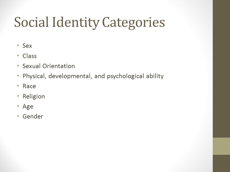 Social Identity Categories Sex Class Sexual Orientation Physical, developmental, and psychological ability Race Religion Age Gender