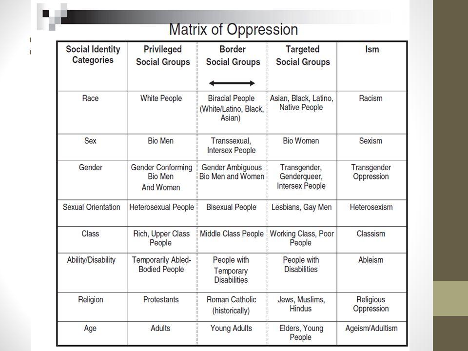 Social Group Statuses