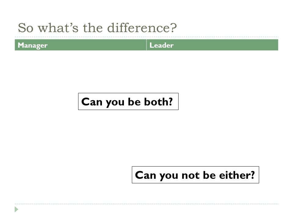 So what's the difference? ManagerLeader Can you be both? Can you not be either?