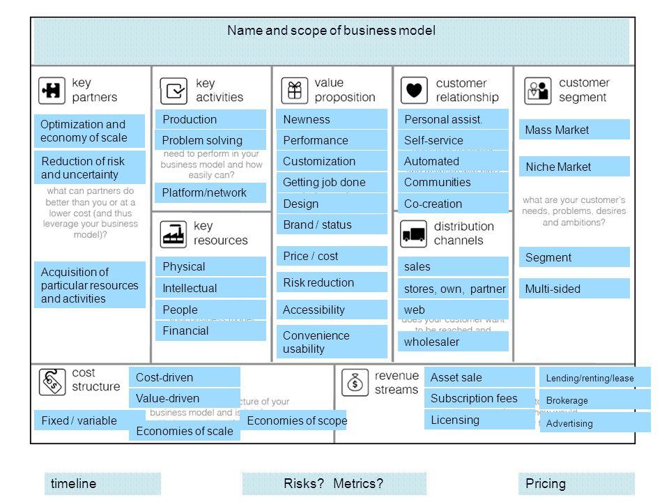 Atbonline business model registration online