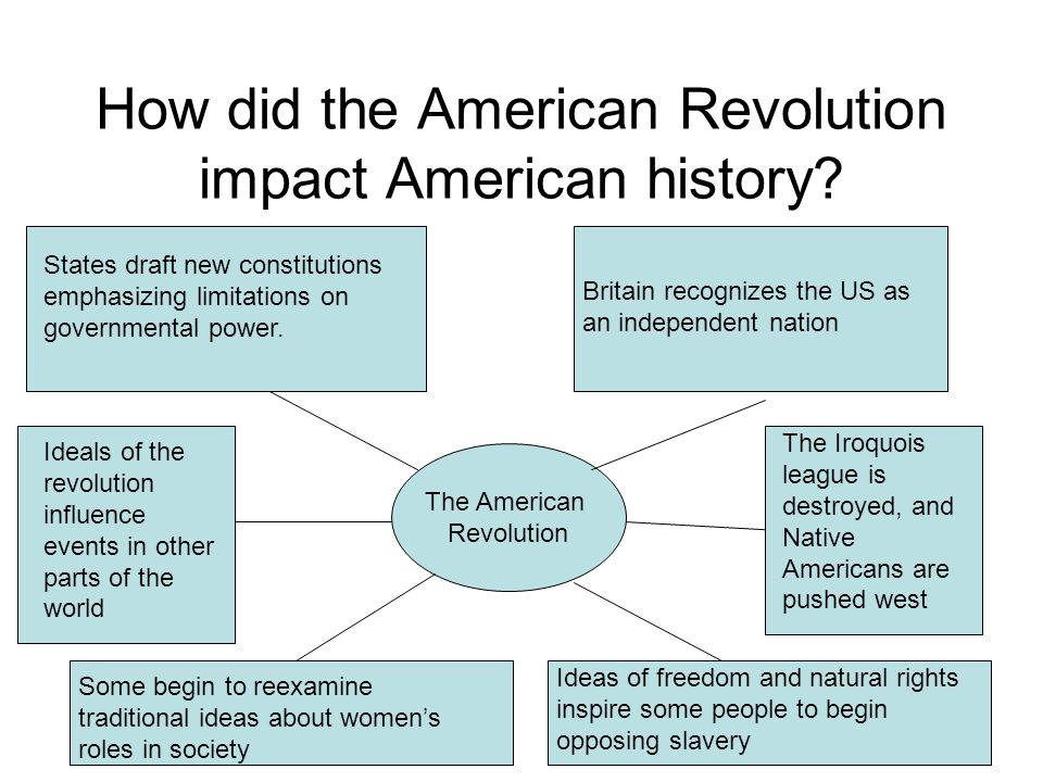 the impact of the american revolution on the public education system Baltimore city public school system and the center for history education at the university of maryland, baltimore county 3 and more divisive than.