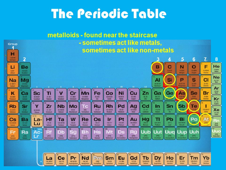 Periodic Table where are the noble gases on the periodic table located : The Periodic Table. Alkaline Earth Metals Metals Noble Gases ...