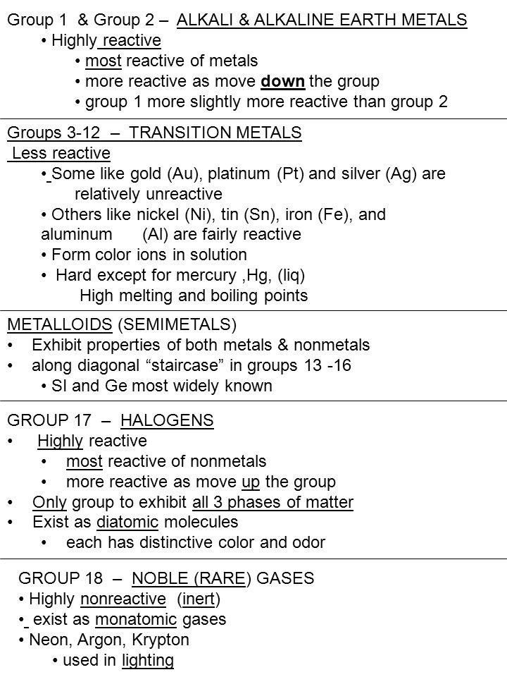 Unit 5 test what you need to know ariodic table history 1 2 group urtaz Gallery