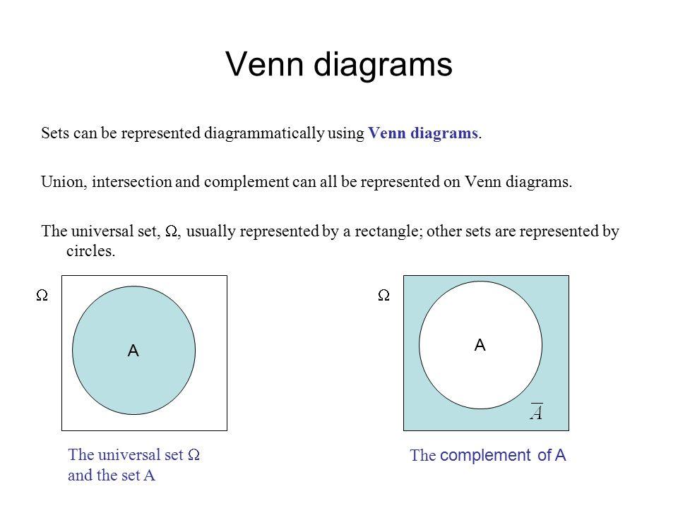 Venn Diagram Sets Usually Romeondinez