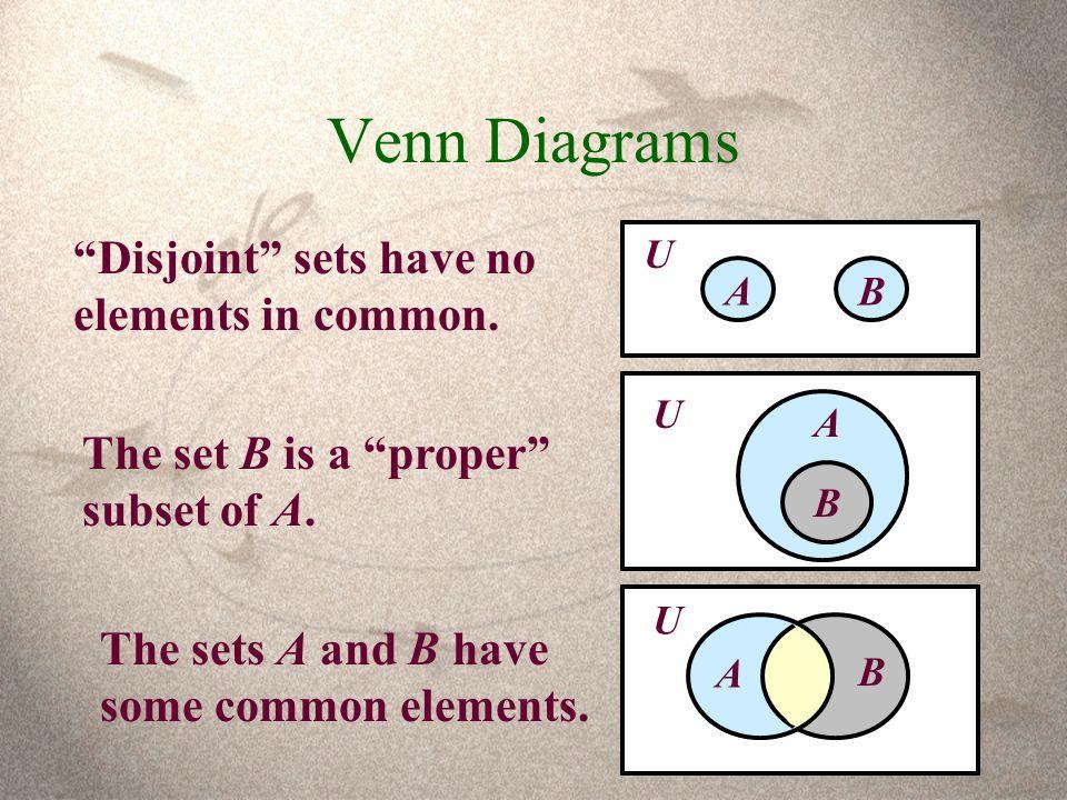Set Operations Venn Diagram Examples Vatozozdevelopment