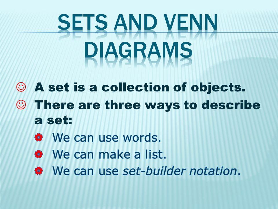 venn diagram introduction