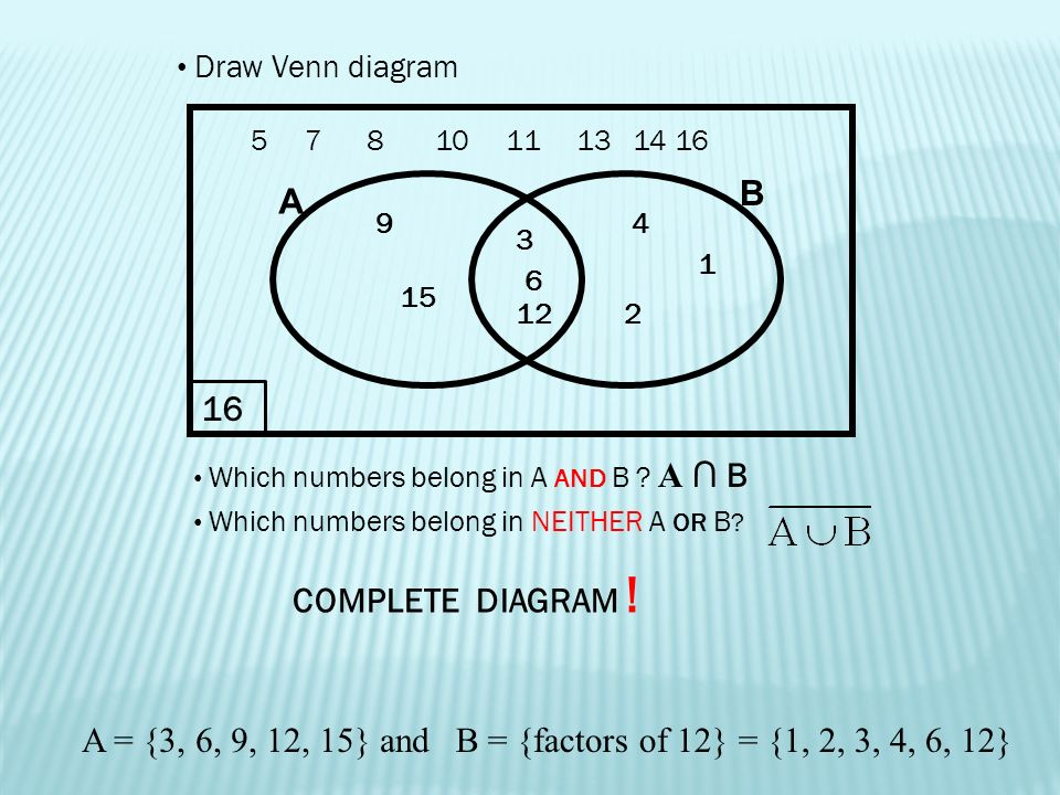 Venn diagrams of the number 7 wiring diagram mdfp introduction to mathematics sets and venn diagrams ppt download venn diagram for natural numbers venn diagrams of the number 7 ccuart Choice Image