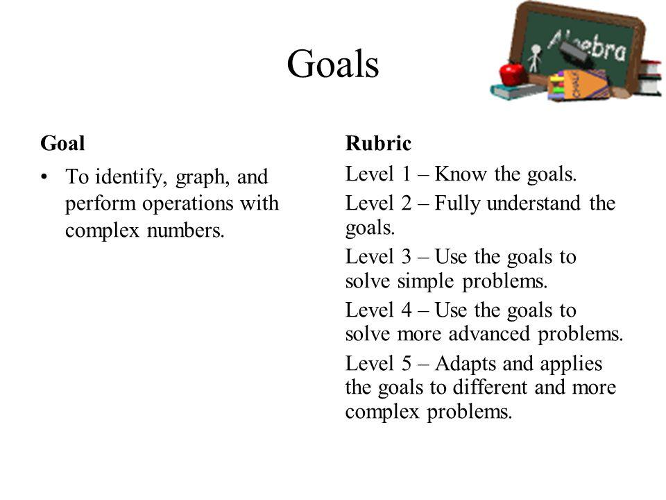 Complex Algebra Problems aprita – Pre Algebra Practice Worksheets